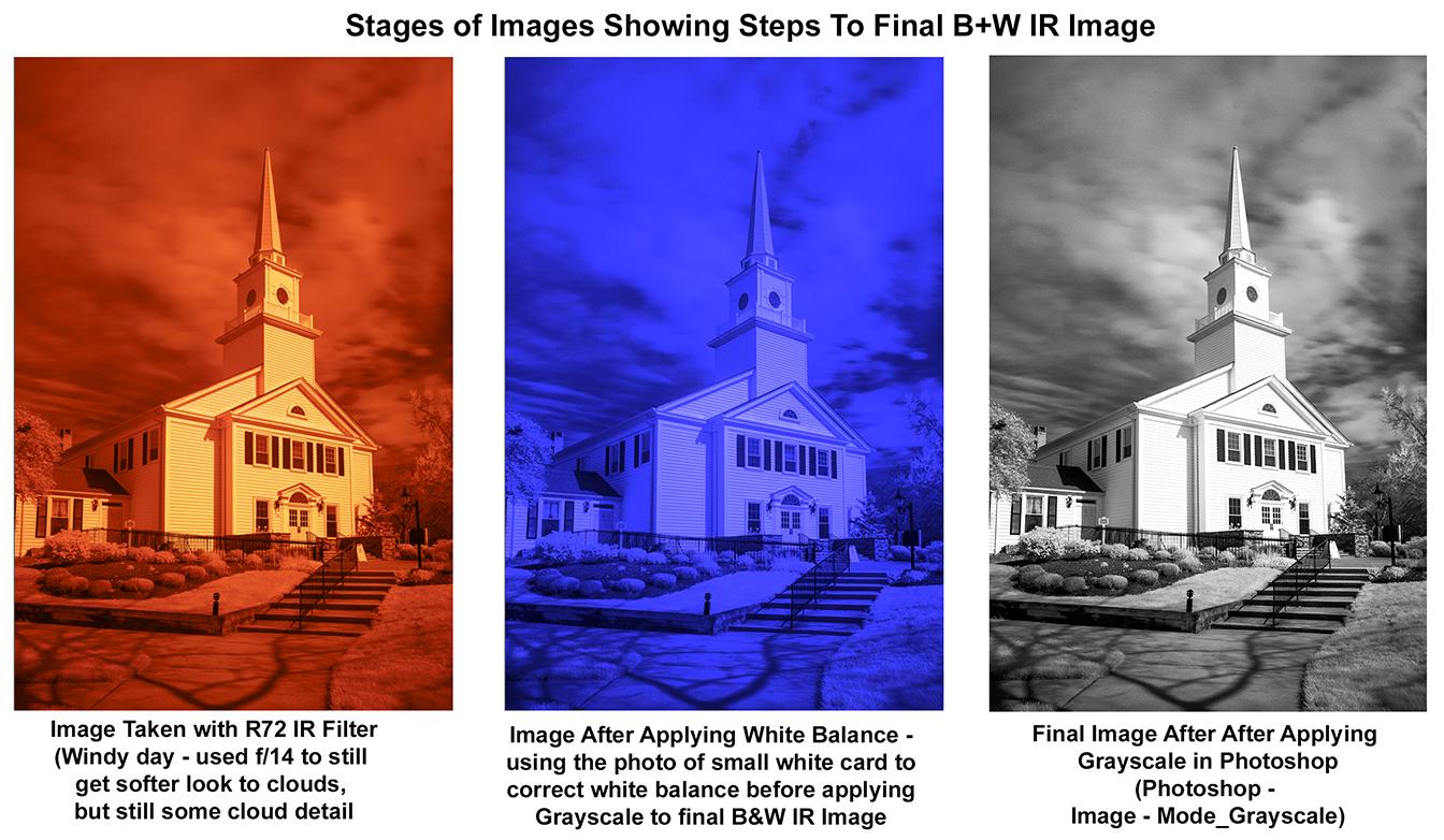 IR Image Steps